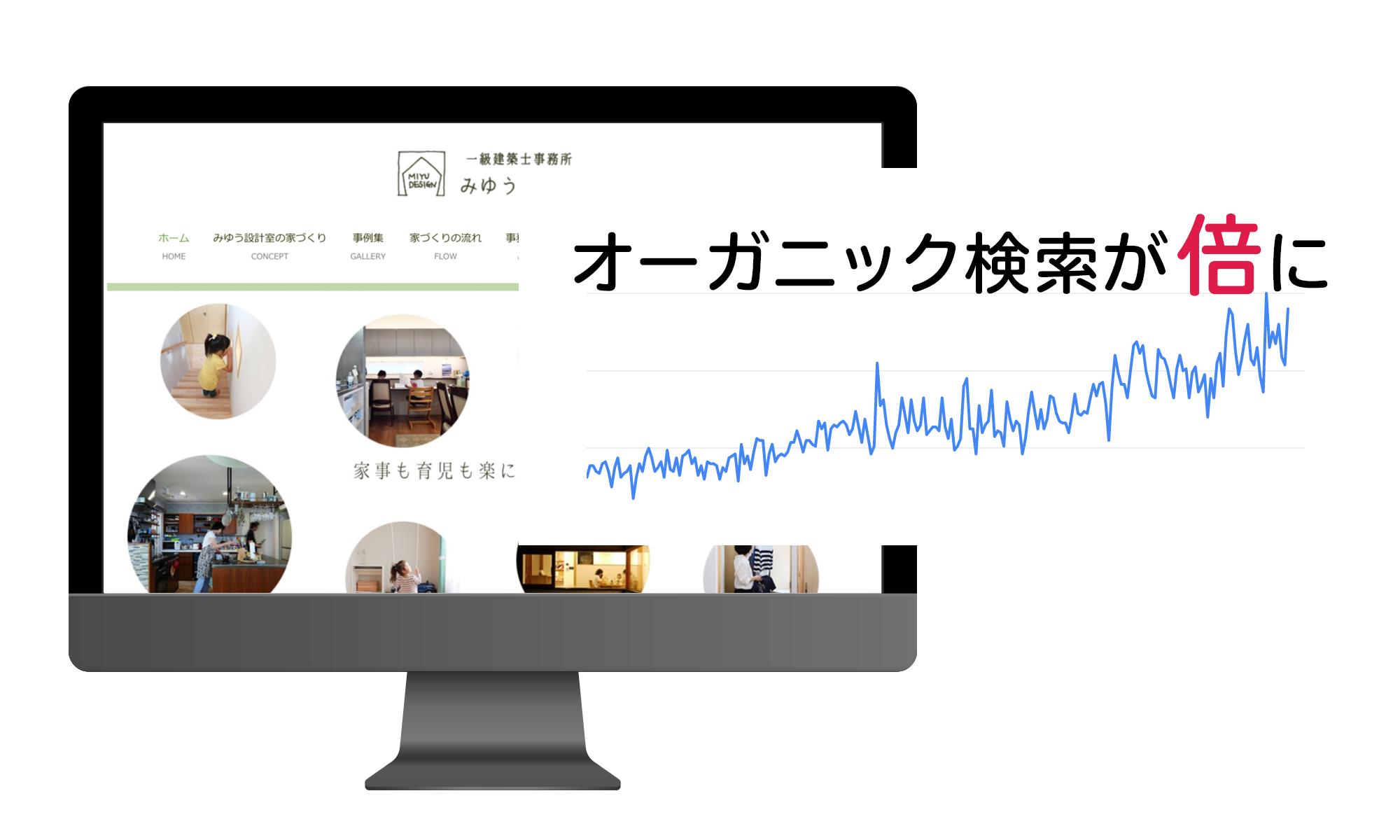 一級建築士 みゆう設計室様 Web集客成功例